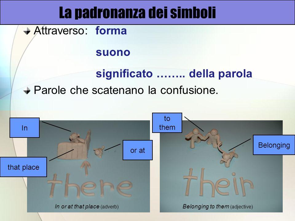 In or at that place (adverb) Belonging to them (adjective) La padronanza dei simboli Attraverso: forma suono significato ……..