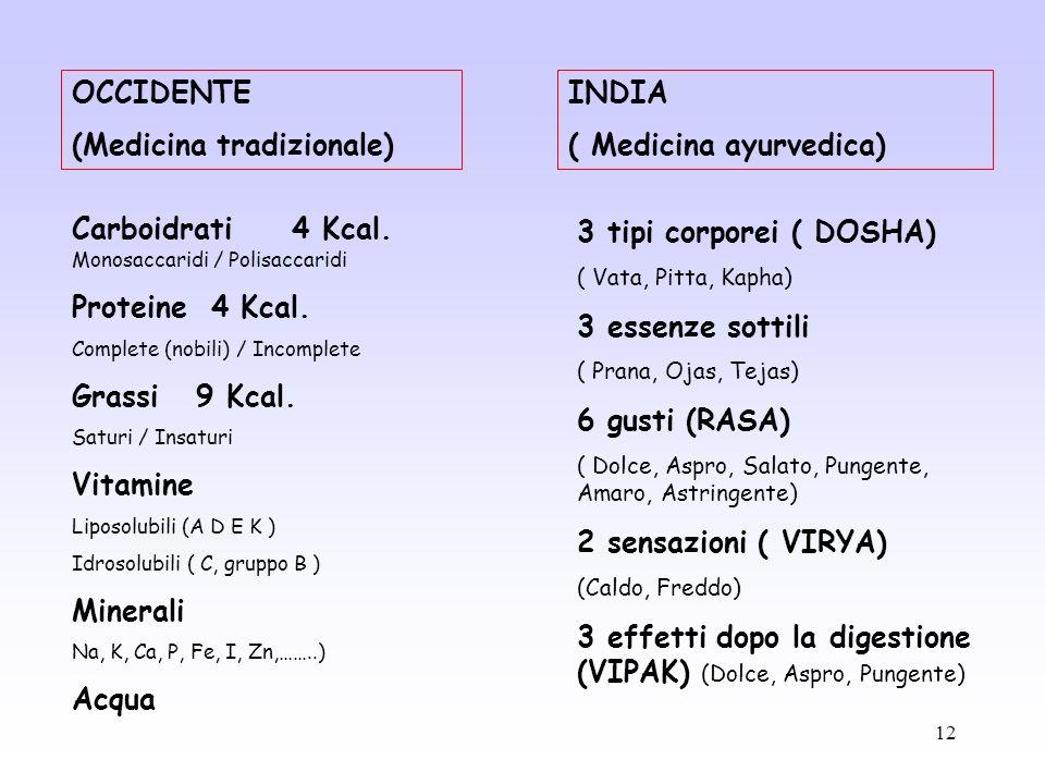 12 OCCIDENTE (Medicina tradizionale) INDIA ( Medicina ayurvedica) Carboidrati 4 Kcal. Monosaccaridi / Polisaccaridi Proteine 4 Kcal. Complete (nobili)