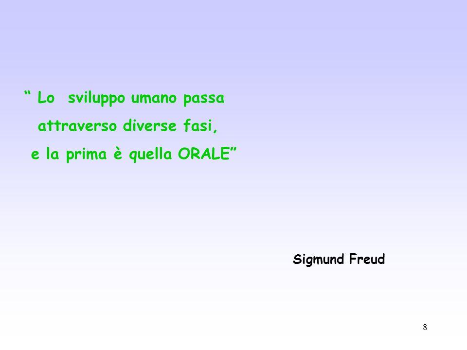 8 Sigmund Freud Lo sviluppo umano passa attraverso diverse fasi, e la prima è quella ORALE