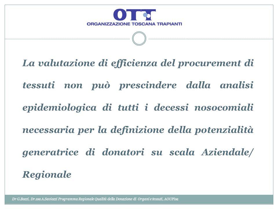 La valutazione di efficienza del procurement di tessuti non può prescindere dalla analisi epidemiologica di tutti i decessi nosocomiali necessaria per