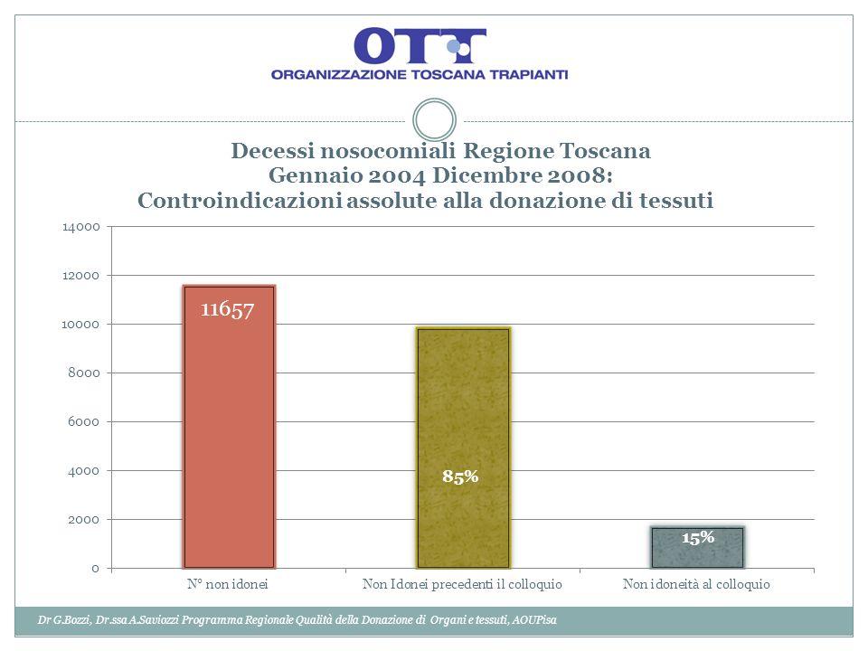 Dr G.Bozzi, Dr.ssa A.Saviozzi Programma Regionale Qualità della Donazione di Organi e tessuti, AOUPisa