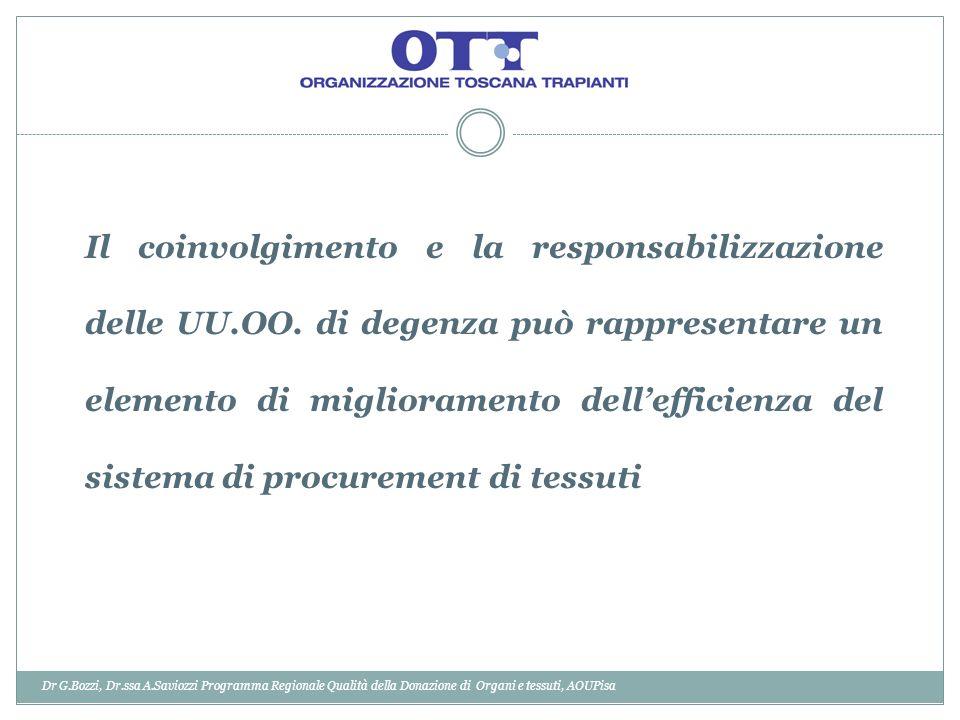 Il coinvolgimento e la responsabilizzazione delle UU.OO. di degenza può rappresentare un elemento di miglioramento dellefficienza del sistema di procu