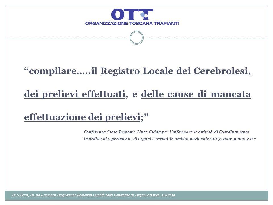 compilare…..il Registro Locale dei Cerebrolesi, dei prelievi effettuati, e delle cause di mancata effettuazione dei prelievi; Dr G.Bozzi, Dr.ssa A.Sav