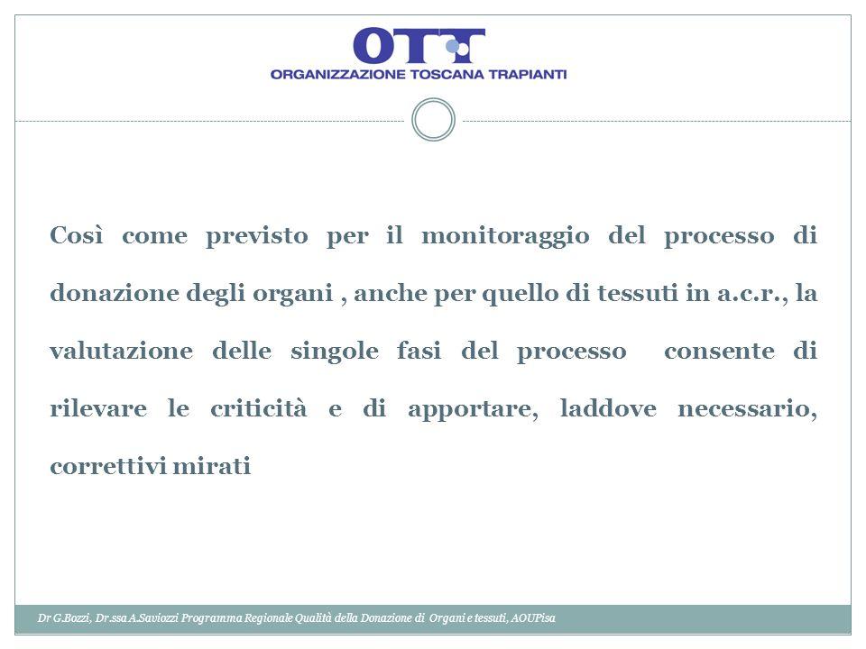 Così come previsto per il monitoraggio del processo di donazione degli organi, anche per quello di tessuti in a.c.r., la valutazione delle singole fas