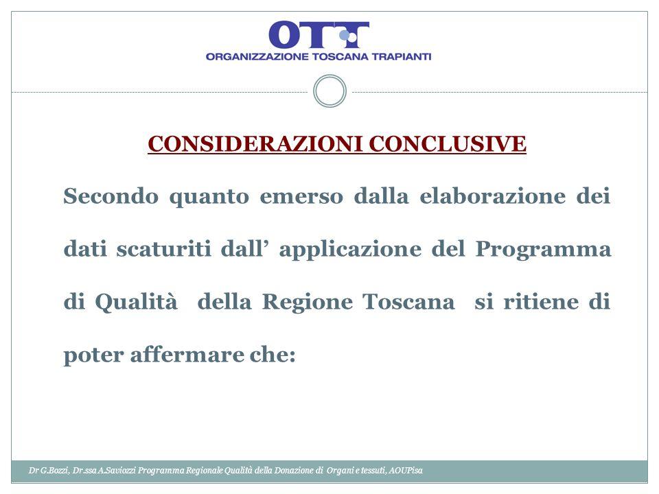 CONSIDERAZIONI CONCLUSIVE Secondo quanto emerso dalla elaborazione dei dati scaturiti dall applicazione del Programma di Qualità della Regione Toscana