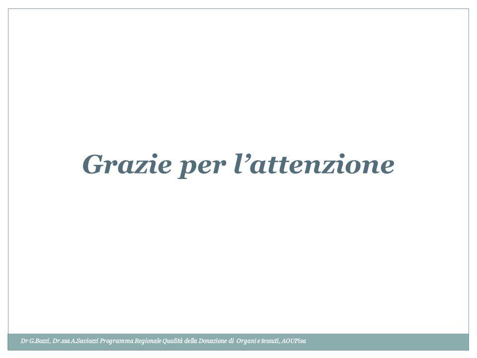 Dr G.Bozzi, Dr.ssa A.Saviozzi Programma Regionale Qualità della Donazione di Organi e tessuti, AOUPisa Grazie per lattenzione