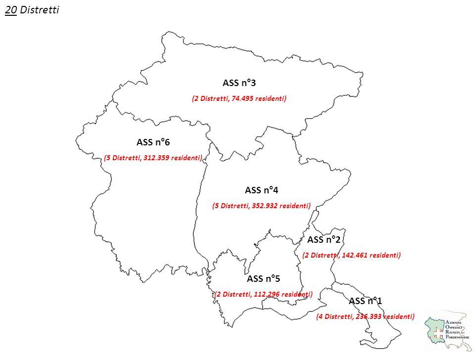 ASS n°1 (4 Distretti, 236.393 residenti) ASS n°2 (2 Distretti, 142.461 residenti) ASS n°5 (2 Distretti, 112.296 residenti) ASS n°4 (5 Distretti, 352.9