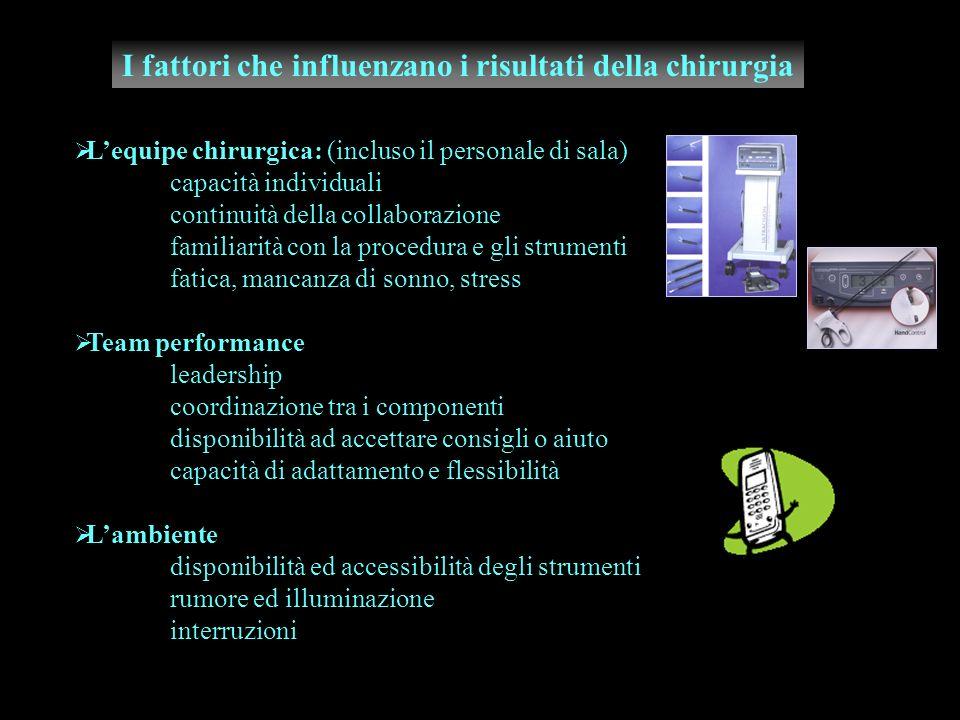 I fattori che influenzano i risultati della chirurgia Lequipe chirurgica: (incluso il personale di sala) capacità individuali continuità della collabo