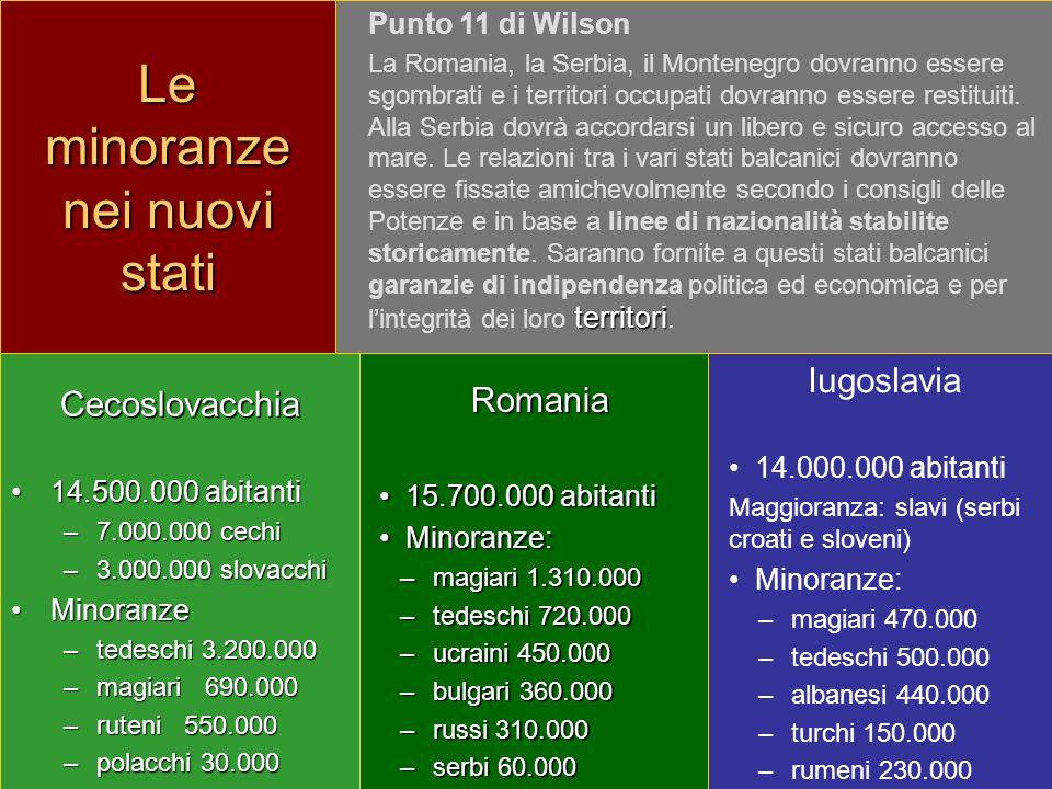 Le minoranze nei nuovi stati Cecoslovacchia 14.500.000 abitanti14.500.000 abitanti –7.000.000 cechi –3.000.000 slovacchi MinoranzeMinoranze –tedeschi