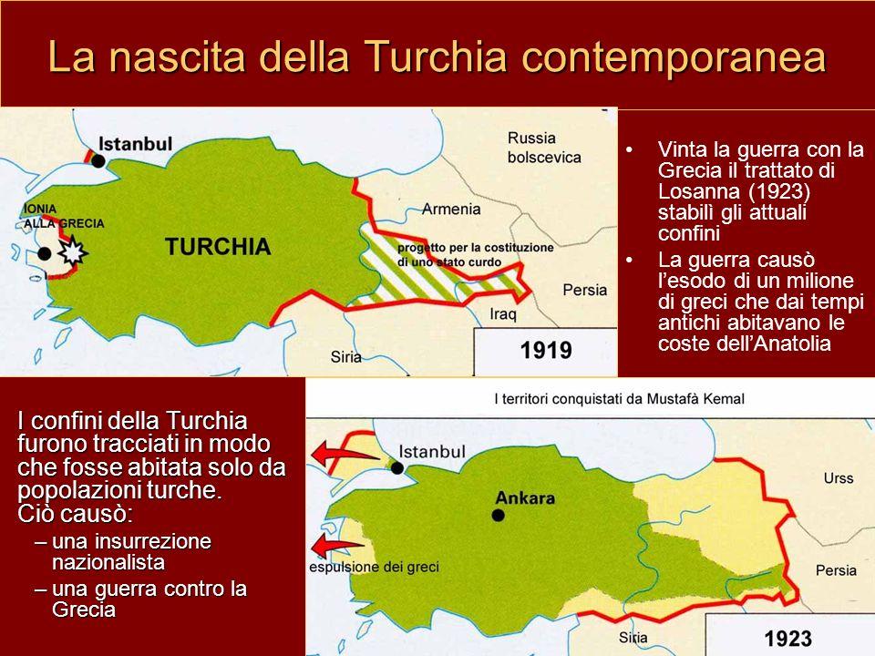La nascita della Turchia contemporanea Vinta la guerra con la Grecia il trattato di Losanna (1923) stabilì gli attuali confini La guerra causò lesodo