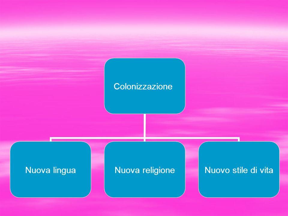 Colonizzazione Nuova lingua Nuova religione Nuovo stile di vita