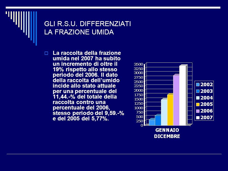 GLI R.S.U. DIFFERENZIATI LA FRAZIONE UMIDA La raccolta della frazione umida nel 2007 ha subito un incremento di oltre il 19% rispetto allo stesso peri