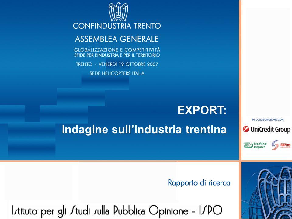 ISPO EXPORT: Indagine sullindustria trentina 12 Quali servizi considera fondamentali per operare con lestero.