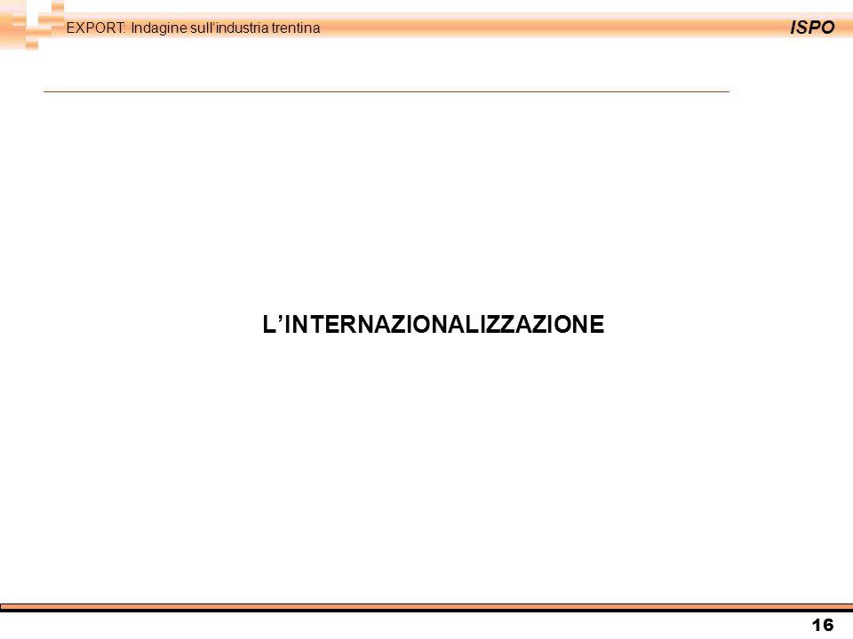 ISPO EXPORT: Indagine sullindustria trentina 16 LINTERNAZIONALIZZAZIONE