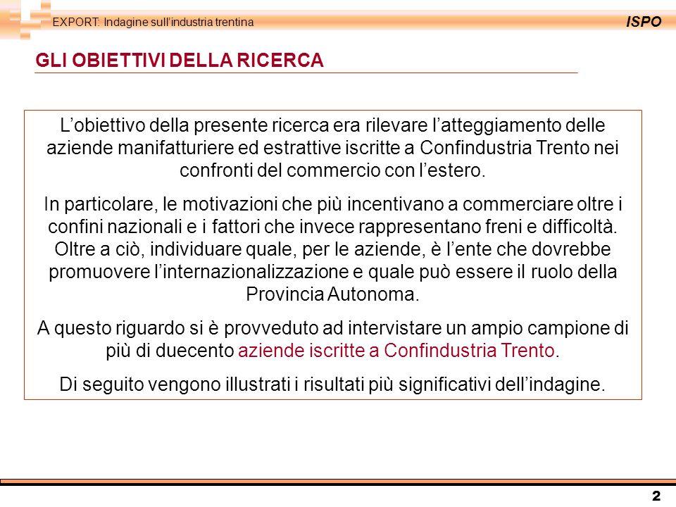 ISPO EXPORT: Indagine sullindustria trentina 3 I MOTIVI PER OPERARE/NON OPERARE ALLESTERO