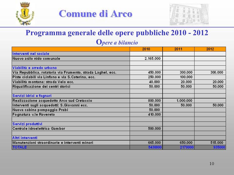10 Programma generale delle opere pubbliche 2010 - 2012 O pere a bilancio