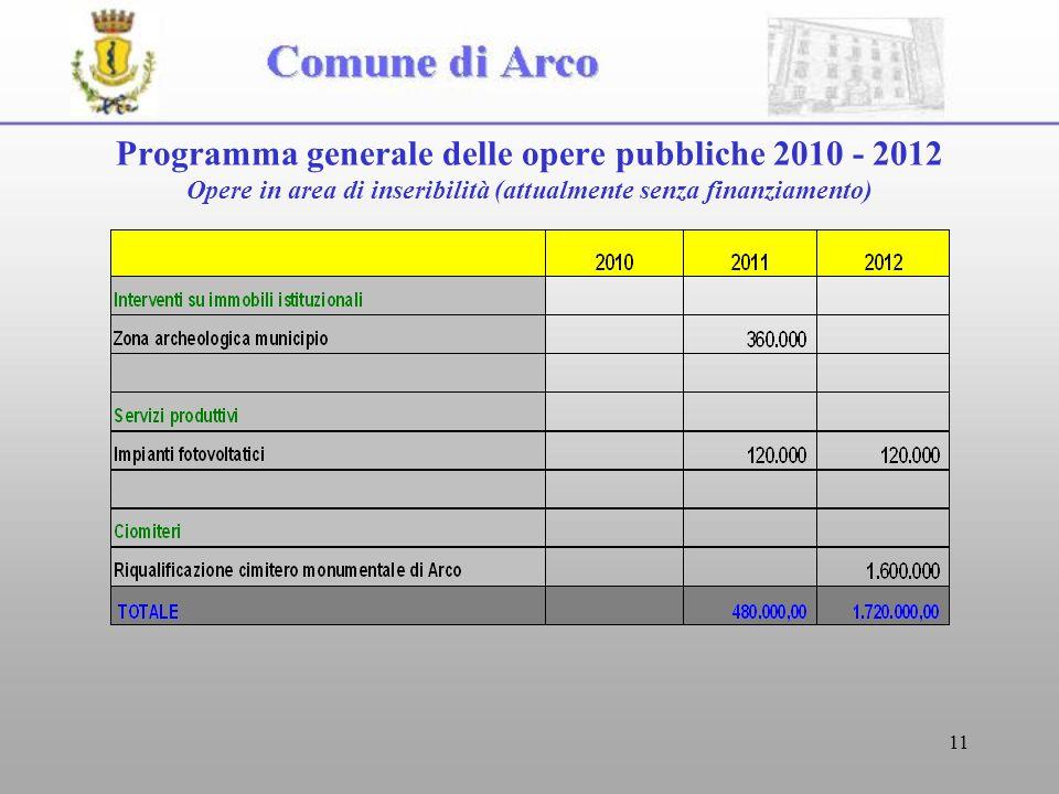 11 Programma generale delle opere pubbliche 2010 - 2012 Opere in area di inseribilità (attualmente senza finanziamento)