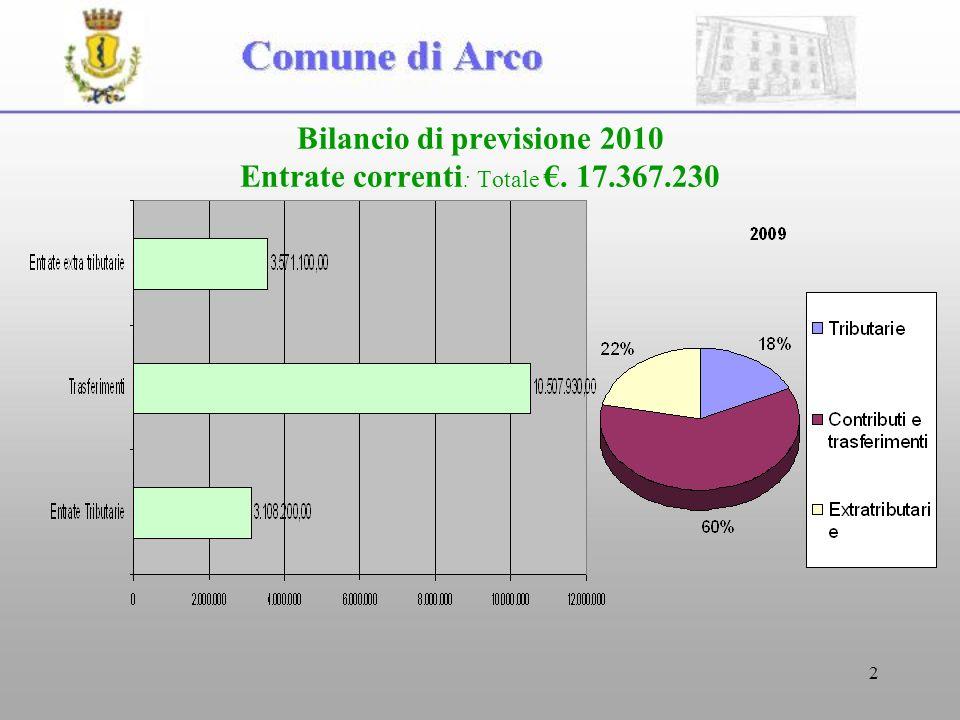 2 Bilancio di previsione 2010 Entrate correnti : Totale. 17.367.230