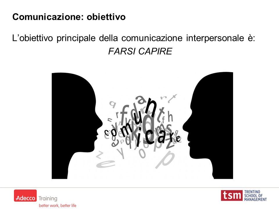 Comunicazione: obiettivo Lobiettivo principale della comunicazione interpersonale è: FARSI CAPIRE