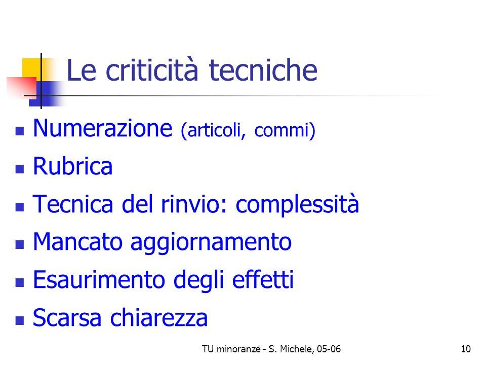 TU minoranze - S. Michele, 05-0610 Le criticità tecniche Numerazione (articoli, commi) Rubrica Tecnica del rinvio: complessità Mancato aggiornamento E