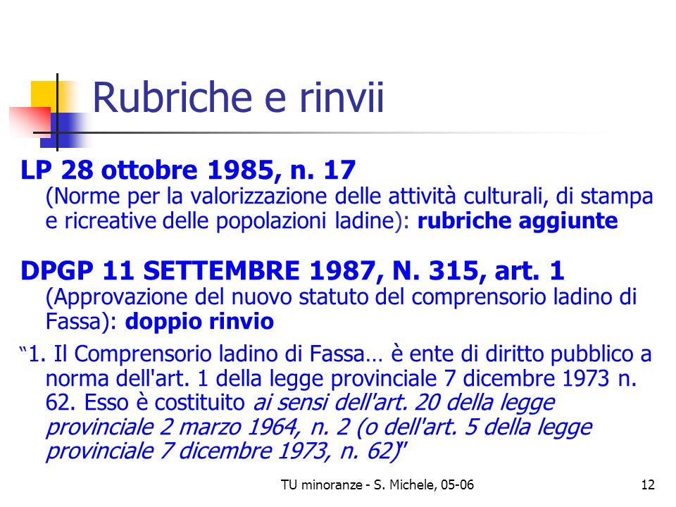 TU minoranze - S. Michele, 05-0612 Rubriche e rinvii LP 28 ottobre 1985, n. 17 (Norme per la valorizzazione delle attività culturali, di stampa e ricr