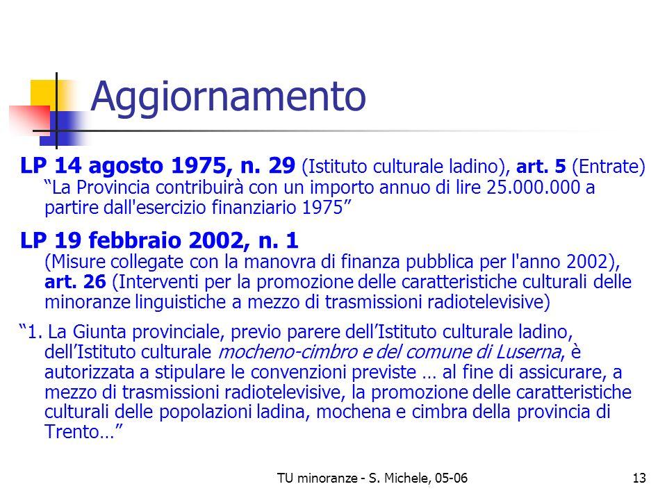 TU minoranze - S. Michele, 05-0613 Aggiornamento LP 14 agosto 1975, n. 29 (Istituto culturale ladino), art. 5 (Entrate) La Provincia contribuirà con u