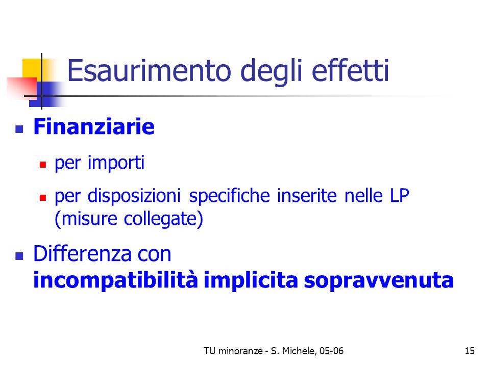 TU minoranze - S. Michele, 05-0615 Esaurimento degli effetti Finanziarie per importi per disposizioni specifiche inserite nelle LP (misure collegate)