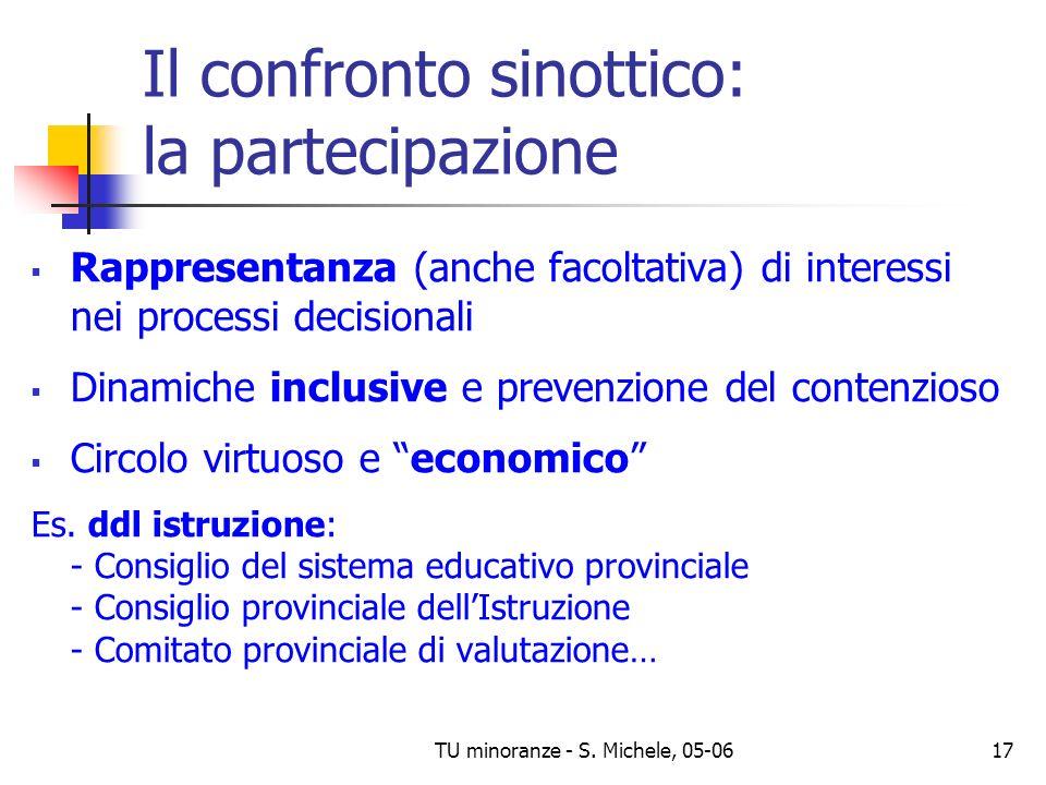 TU minoranze - S. Michele, 05-0617 Il confronto sinottico: la partecipazione Rappresentanza (anche facoltativa) di interessi nei processi decisionali