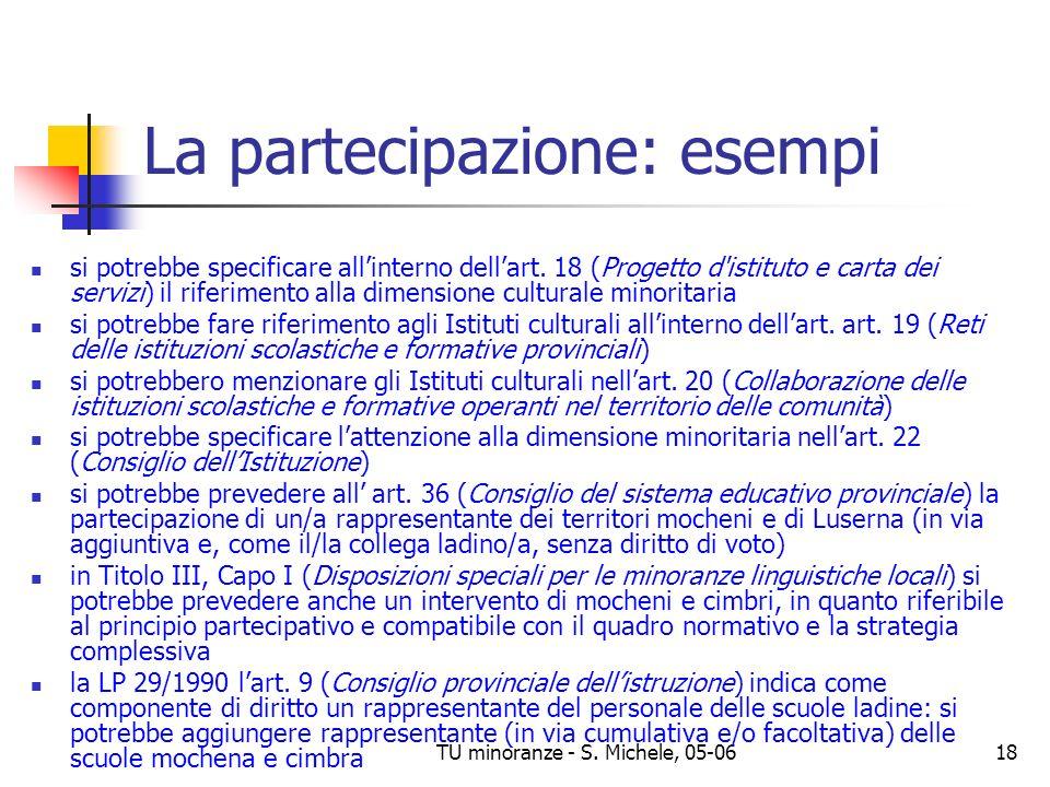 TU minoranze - S. Michele, 05-0618 La partecipazione: esempi si potrebbe specificare allinterno dellart. 18 (Progetto d'istituto e carta dei servizi)