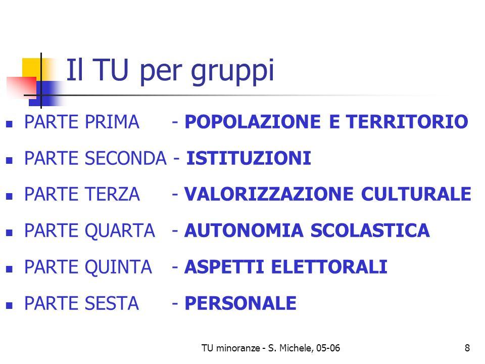 TU minoranze - S.Michele, 05-069 Mocheni e cimbri: Parte II - istituzioni TIT.