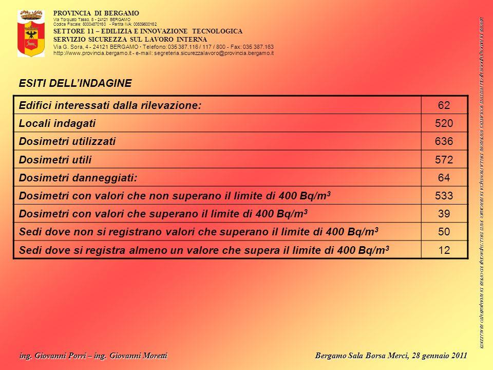 PROVINCIA DI BERGAMO Via Torquato Tasso, 8 - 24121 BERGAMO Codice Fiscale: 80004870160 - Partita IVA: 00639600162 SETTORE 11 – EDILIZIA E INNOVAZIONE TECNOLOGICA SERVIZIO SICUREZZA SUL LAVORO INTERNA Via G.