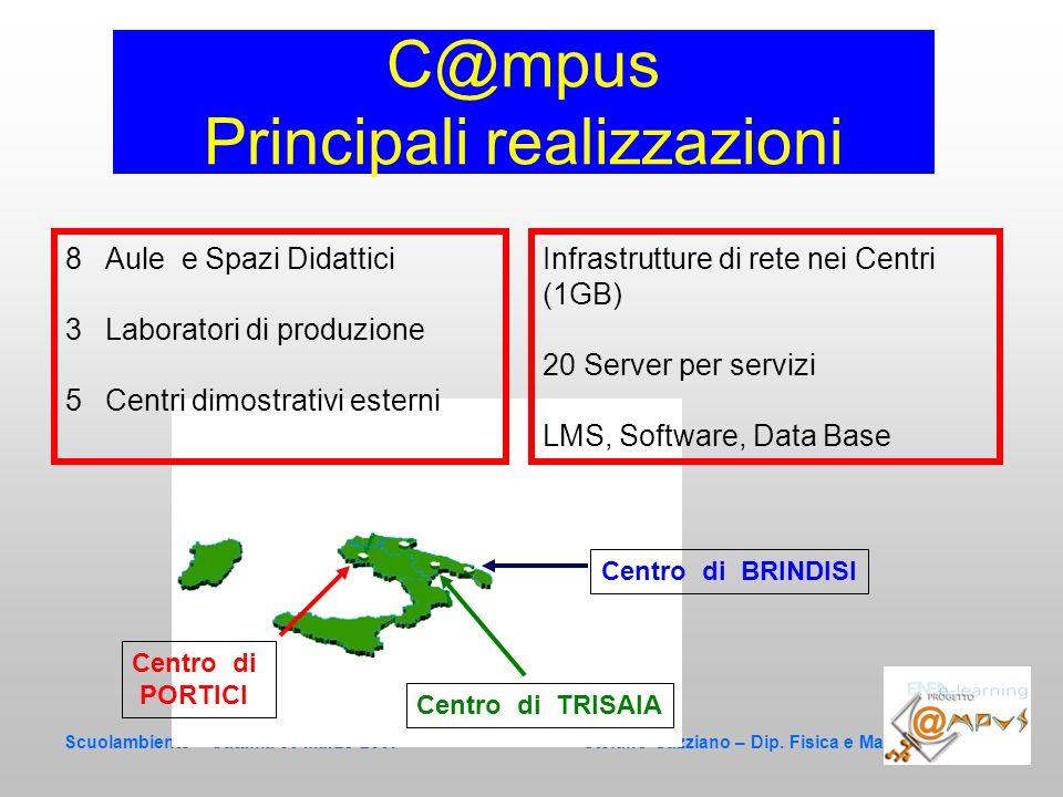 Scuolambiente – Catania 30 Marzo 2007 Stefano Gazziano – Dip. Fisica e Materiali 8Aule e Spazi Didattici 3Laboratori di produzione 5Centri dimostrativ