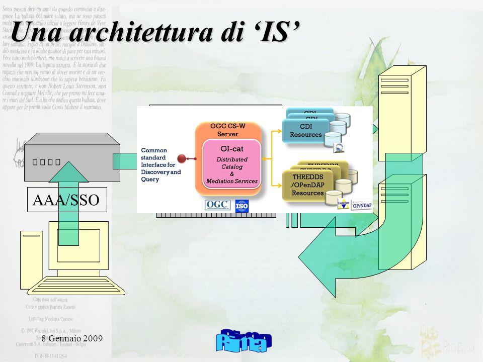 8 Gennaio 2009 Una architettura di IS Discovery, View, Services of serv.