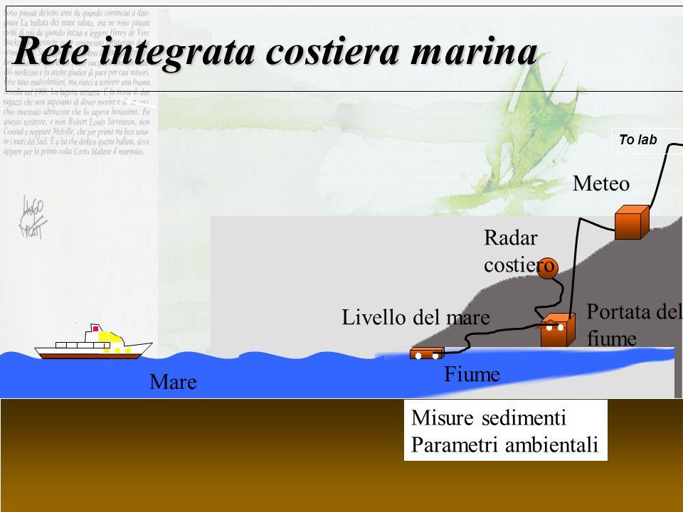 8 Gennaio 2009 Rete integrata costiera marina Mare To lab Fiume Livello del mare Portata del fiume Radar costiero Misure sedimenti Parametri ambientali Meteo
