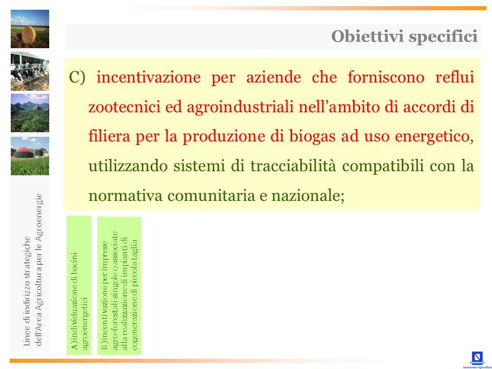 Linee di indirizzo strategiche dellArea Agricoltura per le Agroenergie C) incentivazione per aziende che forniscono reflui zootecnici ed agroindustria
