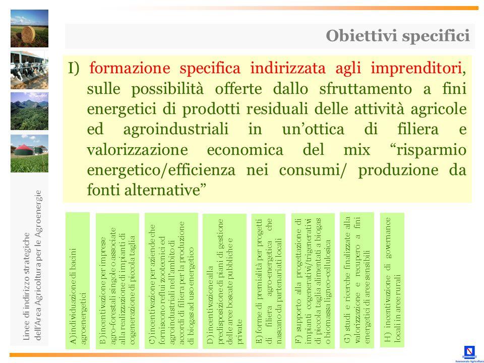 Linee di indirizzo strategiche dellArea Agricoltura per le Agroenergie I) formazione specifica indirizzata agli imprenditori, sulle possibilità offert