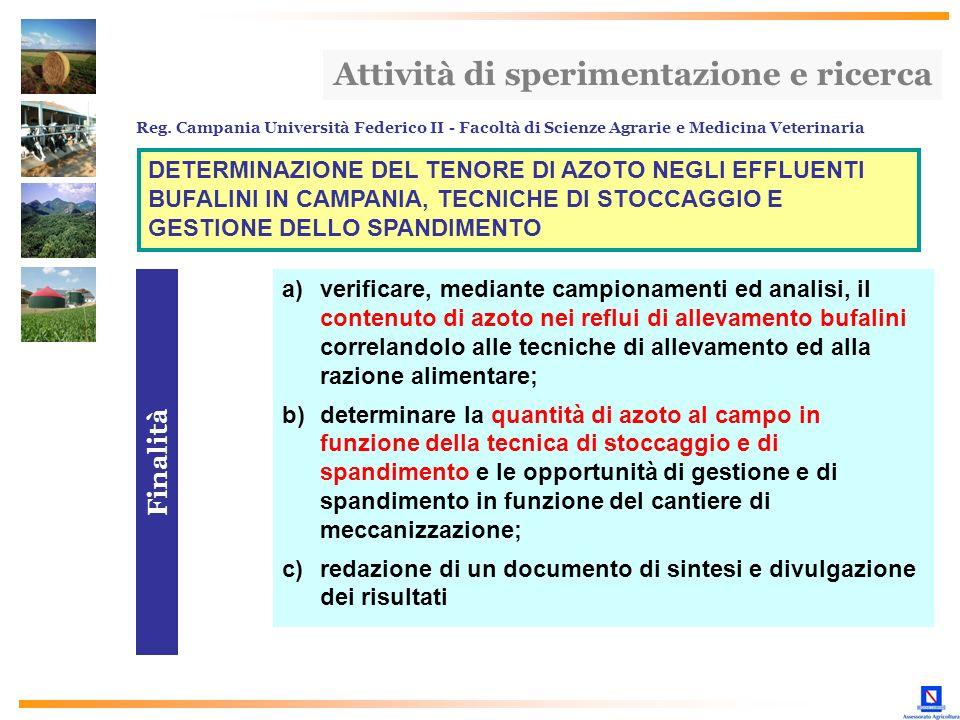 DETERMINAZIONE DEL TENORE DI AZOTO NEGLI EFFLUENTI BUFALINI IN CAMPANIA, TECNICHE DI STOCCAGGIO E GESTIONE DELLO SPANDIMENTO a)verificare, mediante ca