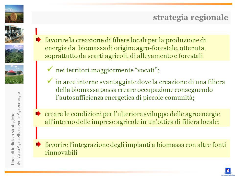 Linee di indirizzo strategiche dellArea Agricoltura per le Agroenergie favorire lintegrazione degli impianti a biomassa con altre fonti rinnovabili fa