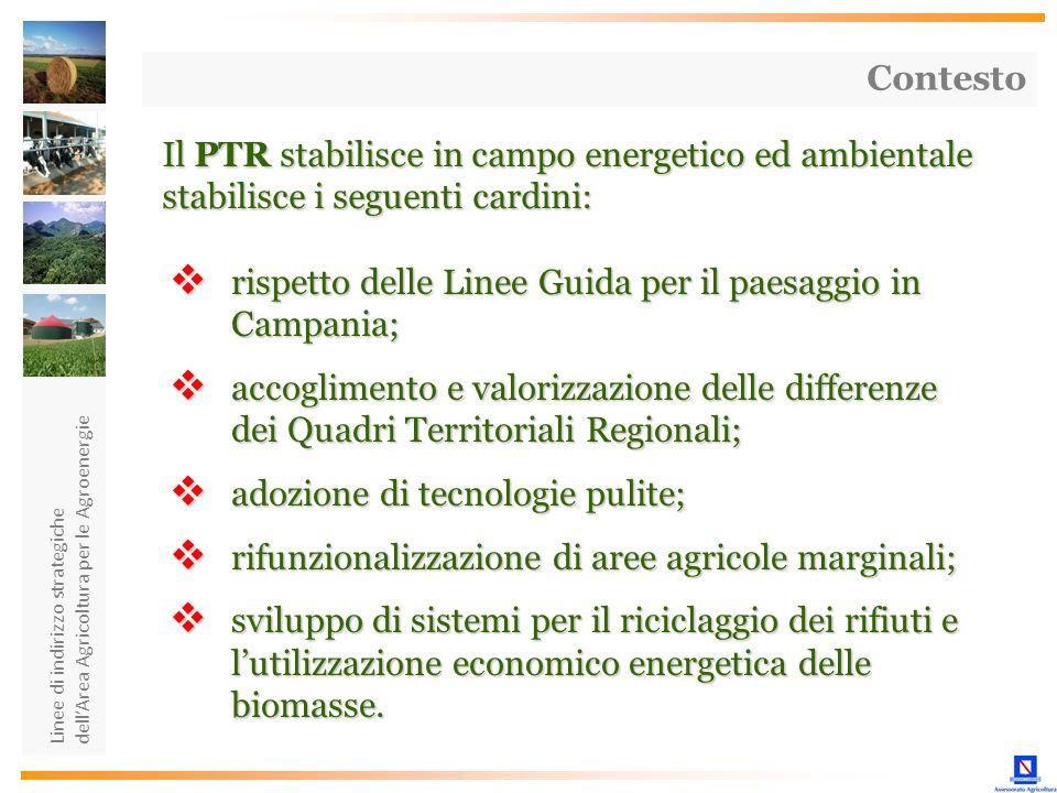 Linee di indirizzo strategiche dellArea Agricoltura per le Agroenergie Il PTR stabilisce in campo energetico ed ambientale stabilisce i seguenti cardi