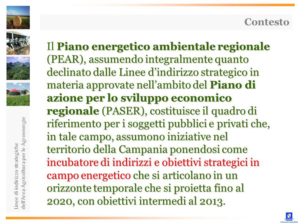 Linee di indirizzo strategiche dellArea Agricoltura per le Agroenergie Piano energetico ambientale regionale (PEAR), assumendo integralmente quanto de