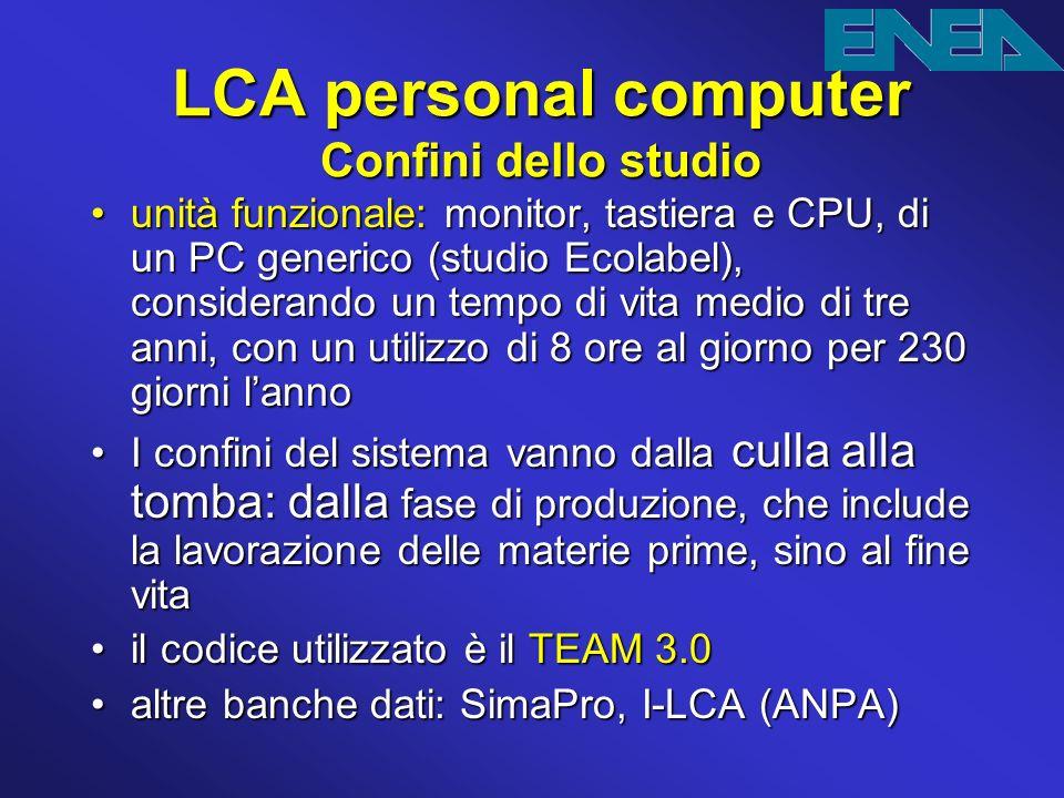 LCA personal computer Confini dello studio unità funzionale:monitor, tastiera e CPU, di un PC generico (studio Ecolabel), considerando un tempo di vit