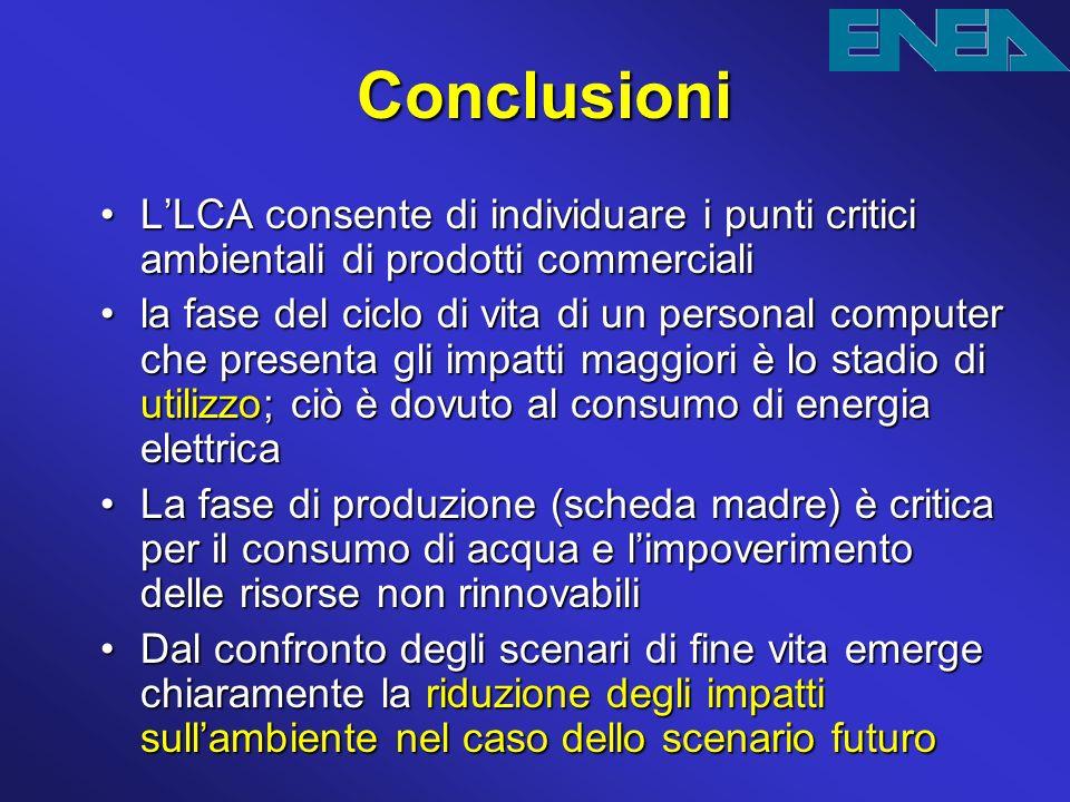 Conclusioni LLCA consente di individuare i punti critici ambientali di prodotti commercialiLLCA consente di individuare i punti critici ambientali di
