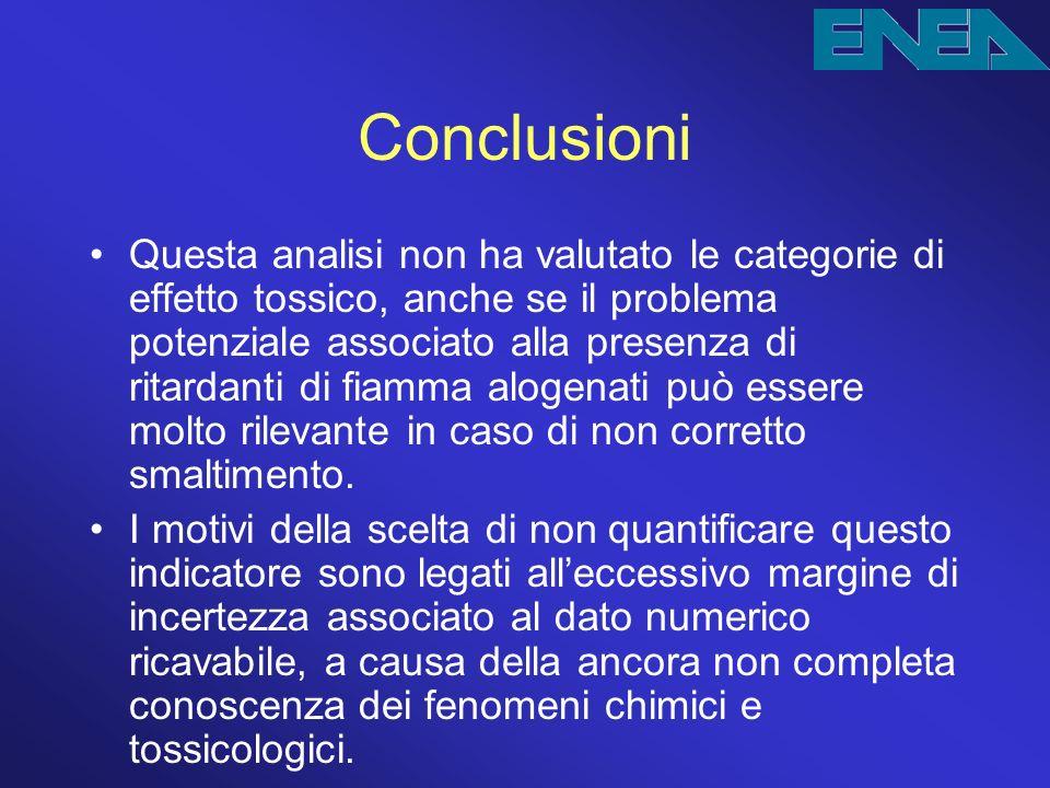 Conclusioni Questa analisi non ha valutato le categorie di effetto tossico, anche se il problema potenziale associato alla presenza di ritardanti di f