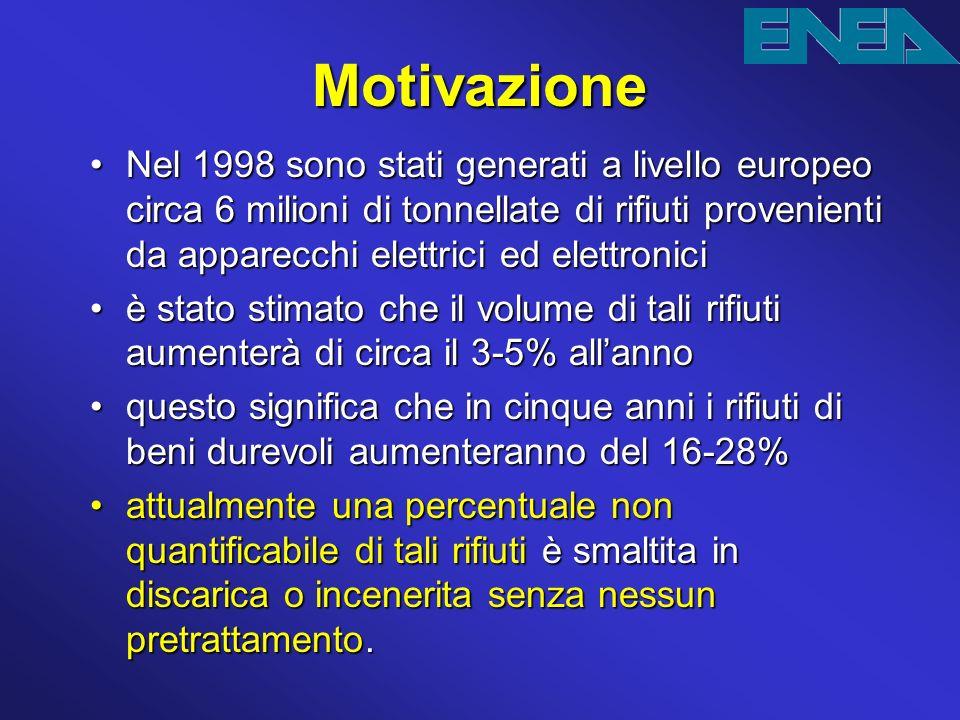 Motivazione Nel 1998 sono stati generati a livello europeo circa 6 milioni di tonnellate di rifiuti provenienti da apparecchi elettrici ed elettronici