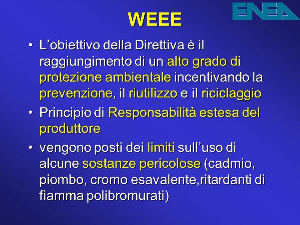 WEEE Lobiettivo della Direttiva è il raggiungimento di un alto grado di protezione ambientale incentivando la prevenzione, il riutilizzo e il riciclag