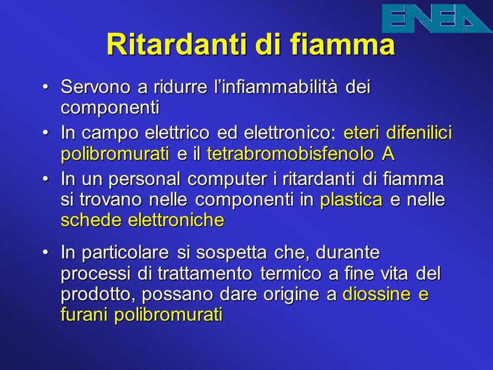 Ritardanti di fiamma Servono a ridurre linfiammabilità dei componentiServono a ridurre linfiammabilità dei componenti In campo elettrico edelettronico