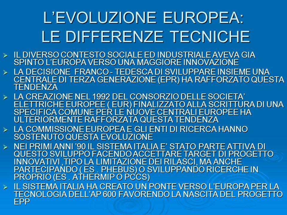 LEVOLUZIONE EUROPEA: LE DIFFERENZE TECNICHE IL DIVERSO CONTESTO SOCIALE ED INDUSTRIALE AVEVA GIA SPINTO LEUROPA VERSO UNA MAGGIORE INNOVAZIONE IL DIVERSO CONTESTO SOCIALE ED INDUSTRIALE AVEVA GIA SPINTO LEUROPA VERSO UNA MAGGIORE INNOVAZIONE LA DECISIONE FRANCO - TEDESCA DI SVILUPPARE INSIEME UNA CENTRALE DI TERZA GENERAZIONE (EPR) HA RAFFORZATO QUESTA TENDENZA LA DECISIONE FRANCO - TEDESCA DI SVILUPPARE INSIEME UNA CENTRALE DI TERZA GENERAZIONE (EPR) HA RAFFORZATO QUESTA TENDENZA LA CREAZIONE NEL 1992 DEL CONSORZIO DELLE SOCIETA ELETTRICHE EUROPEE ( EUR) FINALIZZATO ALLA SCRITTURA DI UNA SPECIFICA COMUNE PER LE NUOVE CENTRALI EUROPEE HA ULTERIORMENTE RAFFORZATA QUESTA TENDENZA LA CREAZIONE NEL 1992 DEL CONSORZIO DELLE SOCIETA ELETTRICHE EUROPEE ( EUR) FINALIZZATO ALLA SCRITTURA DI UNA SPECIFICA COMUNE PER LE NUOVE CENTRALI EUROPEE HA ULTERIORMENTE RAFFORZATA QUESTA TENDENZA LA COMMISSIONE EUROPEA E GLI ENTI DI RICERCA HANNO SOSTENUTO QUESTA EVOLUZIONE LA COMMISSIONE EUROPEA E GLI ENTI DI RICERCA HANNO SOSTENUTO QUESTA EVOLUZIONE NEI PRIMI ANNI 90 IL SISTEMA ITALIA E STATO PARTE ATTIVA DI QUESTO SVILUPPO FACENDO ACCETTARE TARGET DI PROGETTO INNOVATIVI,TIPO LA LIMITAZIONE DEI RILASCI, MA ANCHE PARTECIPANDO ( ES.