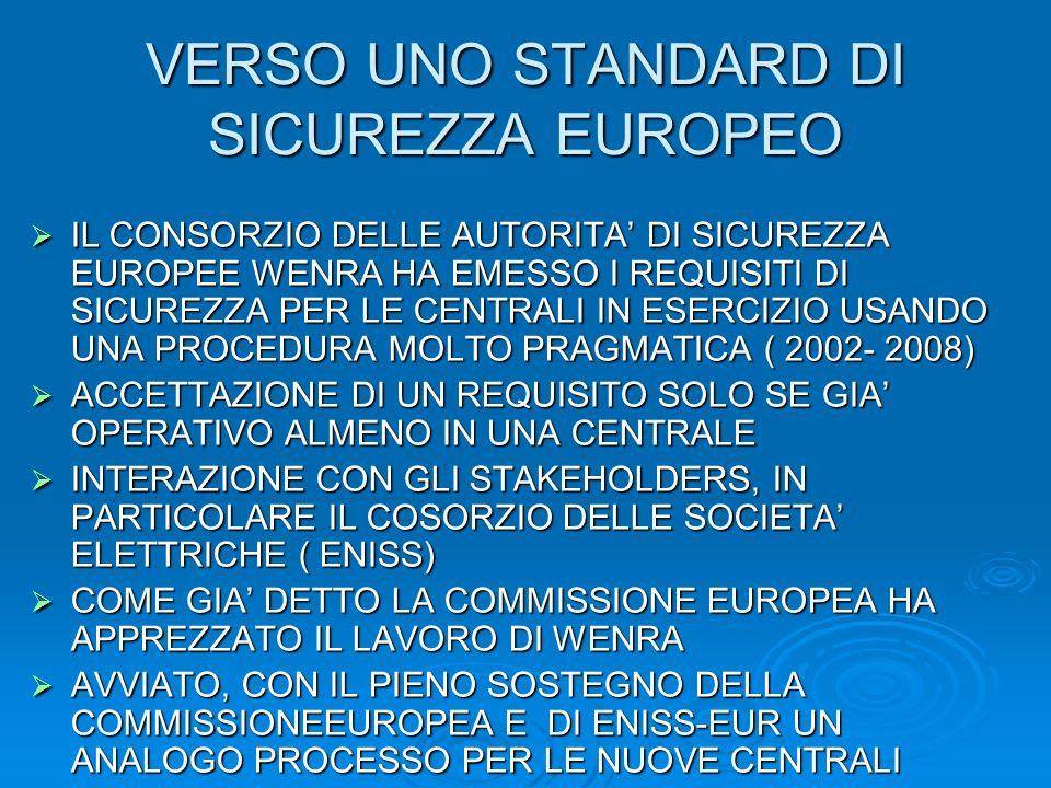 VERSO UNO STANDARD DI SICUREZZA EUROPEO IL CONSORZIO DELLE AUTORITA DI SICUREZZA EUROPEE WENRA HA EMESSO I REQUISITI DI SICUREZZA PER LE CENTRALI IN ESERCIZIO USANDO UNA PROCEDURA MOLTO PRAGMATICA ( 2002- 2008) IL CONSORZIO DELLE AUTORITA DI SICUREZZA EUROPEE WENRA HA EMESSO I REQUISITI DI SICUREZZA PER LE CENTRALI IN ESERCIZIO USANDO UNA PROCEDURA MOLTO PRAGMATICA ( 2002- 2008) ACCETTAZIONE DI UN REQUISITO SOLO SE GIA OPERATIVO ALMENO IN UNA CENTRALE ACCETTAZIONE DI UN REQUISITO SOLO SE GIA OPERATIVO ALMENO IN UNA CENTRALE INTERAZIONE CON GLI STAKEHOLDERS, IN PARTICOLARE IL COSORZIO DELLE SOCIETA ELETTRICHE ( ENISS) INTERAZIONE CON GLI STAKEHOLDERS, IN PARTICOLARE IL COSORZIO DELLE SOCIETA ELETTRICHE ( ENISS) COME GIA DETTO LA COMMISSIONE EUROPEA HA APPREZZATO IL LAVORO DI WENRA COME GIA DETTO LA COMMISSIONE EUROPEA HA APPREZZATO IL LAVORO DI WENRA AVVIATO, CON IL PIENO SOSTEGNO DELLA COMMISSIONEEUROPEA E DI ENISS-EUR UN ANALOGO PROCESSO PER LE NUOVE CENTRALI AVVIATO, CON IL PIENO SOSTEGNO DELLA COMMISSIONEEUROPEA E DI ENISS-EUR UN ANALOGO PROCESSO PER LE NUOVE CENTRALI