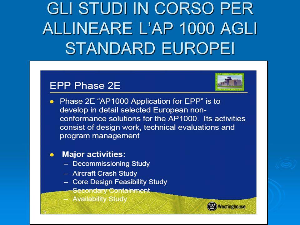 GLI STUDI IN CORSO PER ALLINEARE LAP 1000 AGLI STANDARD EUROPEI