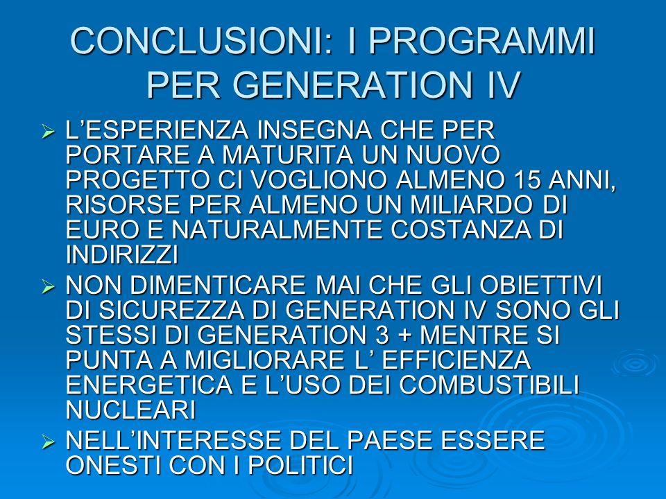CONCLUSIONI: I PROGRAMMI PER GENERATION IV LESPERIENZA INSEGNA CHE PER PORTARE A MATURITA UN NUOVO PROGETTO CI VOGLIONO ALMENO 15 ANNI, RISORSE PER ALMENO UN MILIARDO DI EURO E NATURALMENTE COSTANZA DI INDIRIZZI LESPERIENZA INSEGNA CHE PER PORTARE A MATURITA UN NUOVO PROGETTO CI VOGLIONO ALMENO 15 ANNI, RISORSE PER ALMENO UN MILIARDO DI EURO E NATURALMENTE COSTANZA DI INDIRIZZI NON DIMENTICARE MAI CHE GLI OBIETTIVI DI SICUREZZA DI GENERATION IV SONO GLI STESSI DI GENERATION 3 + MENTRE SI PUNTA A MIGLIORARE L EFFICIENZA ENERGETICA E LUSO DEI COMBUSTIBILI NUCLEARI NON DIMENTICARE MAI CHE GLI OBIETTIVI DI SICUREZZA DI GENERATION IV SONO GLI STESSI DI GENERATION 3 + MENTRE SI PUNTA A MIGLIORARE L EFFICIENZA ENERGETICA E LUSO DEI COMBUSTIBILI NUCLEARI NELLINTERESSE DEL PAESE ESSERE ONESTI CON I POLITICI NELLINTERESSE DEL PAESE ESSERE ONESTI CON I POLITICI